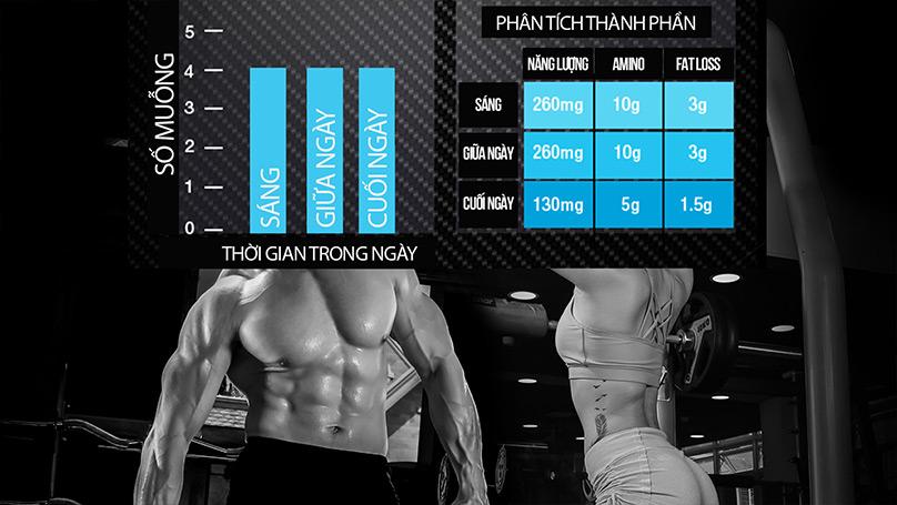 RSP AminoLean cung cấp năng lượng, tăng cơ giảm mỡ