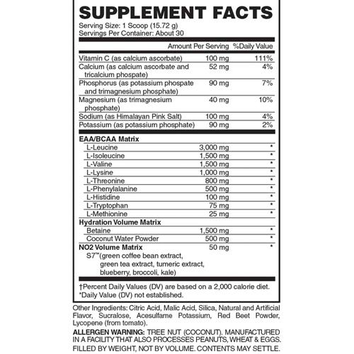 amino kem facts